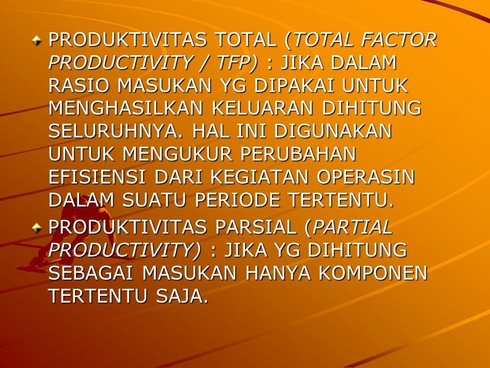 PRODUKTIVITAS TOTAL (TOTAL FACTOR PRODUCTIVITY / TFP) : JIKA DALAM RASIO MASUKAN YG DIPAKAI UNTUK MENGHASILKAN KELUARAN DIHITUNG SELURUHNYA. HAL INI DIGUNAKAN UNTUK MENGUKUR PERUBAHAN EFISIENSI DARI KEGIATAN OPERASIN DALAM SUATU PERIODE TERTENTU.
