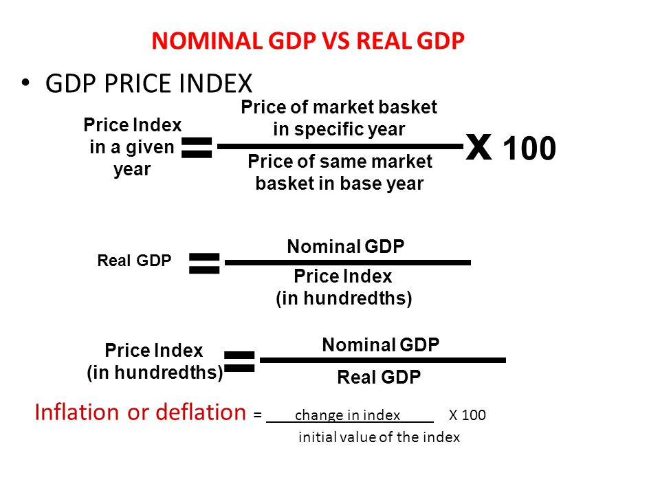 = = = x 100 GDP PRICE INDEX NOMINAL GDP VS REAL GDP