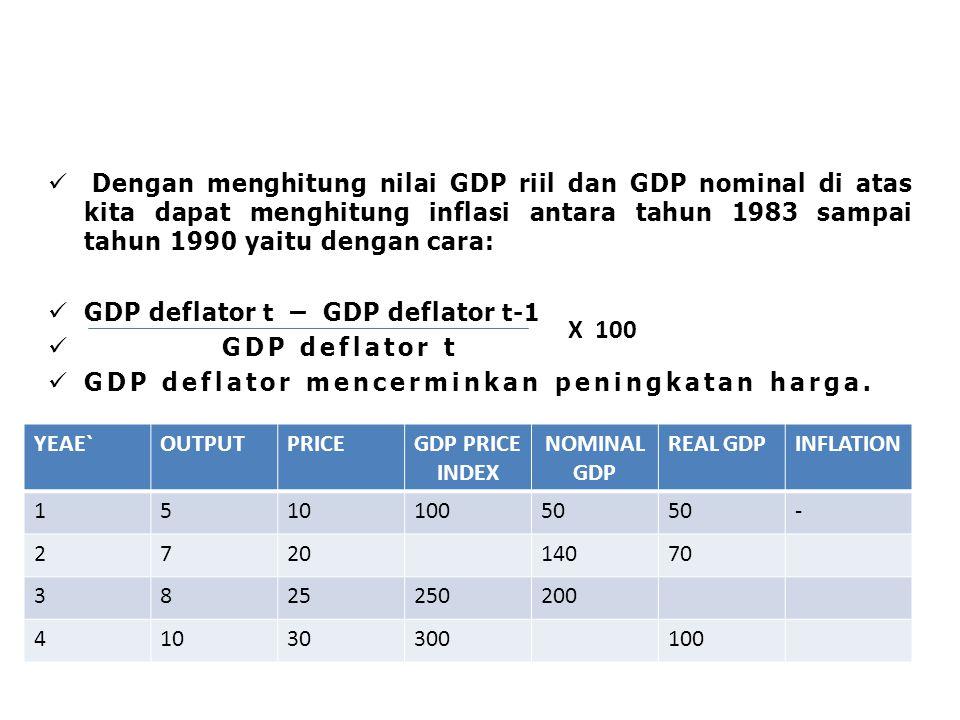 Dengan menghitung nilai GDP riil dan GDP nominal di atas kita dapat menghitung inflasi antara tahun 1983 sampai tahun 1990 yaitu dengan cara: