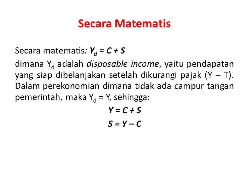 Secara Matematis Secara matematis: Yd = C + S