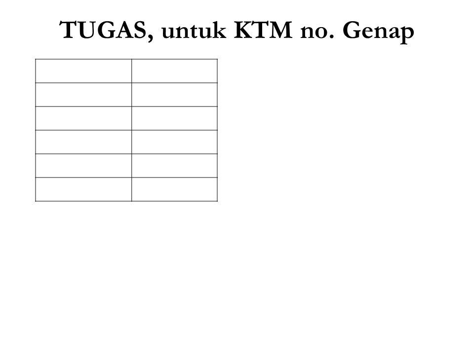 TUGAS, untuk KTM no. Genap