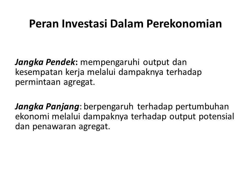 Peran Investasi Dalam Perekonomian