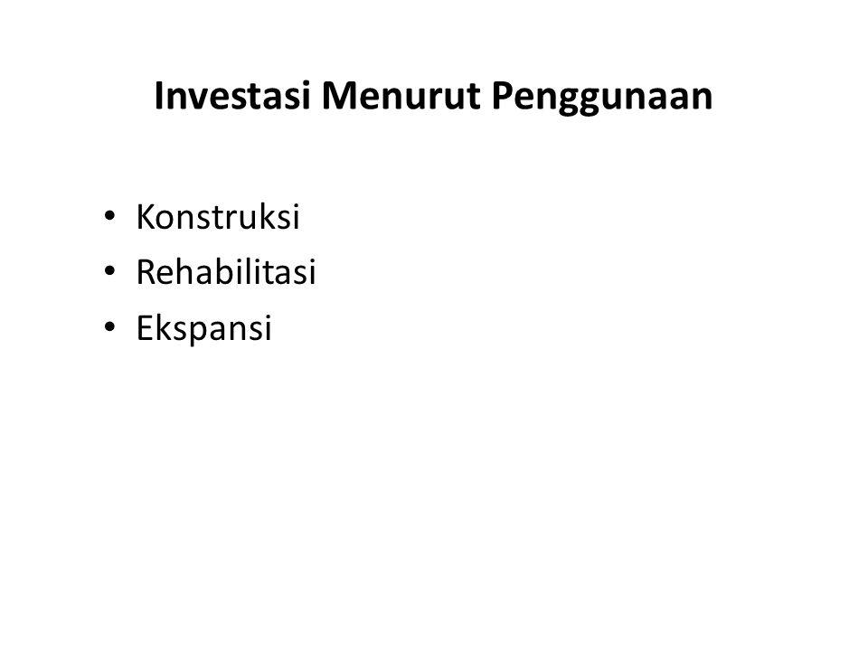Investasi Menurut Penggunaan