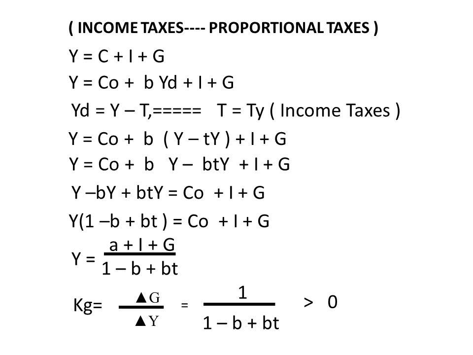 Y = C + I + G Y = Co + b Yd + I + G Y = Co + b ( Y – tY ) + I + G
