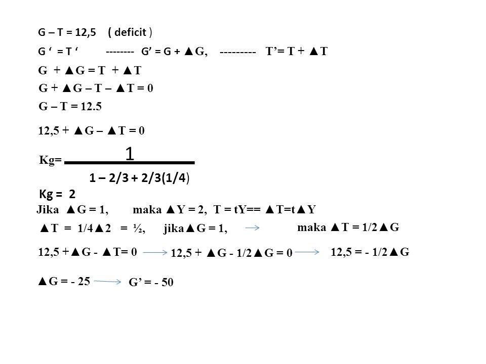 1 1 – 2/3 + 2/3(1/4) Kg = 2 G – T = 12,5 ( deficit )