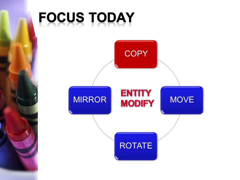 Focus today COPY MOVE ROTATE MIRROR ENTITY MODIFY