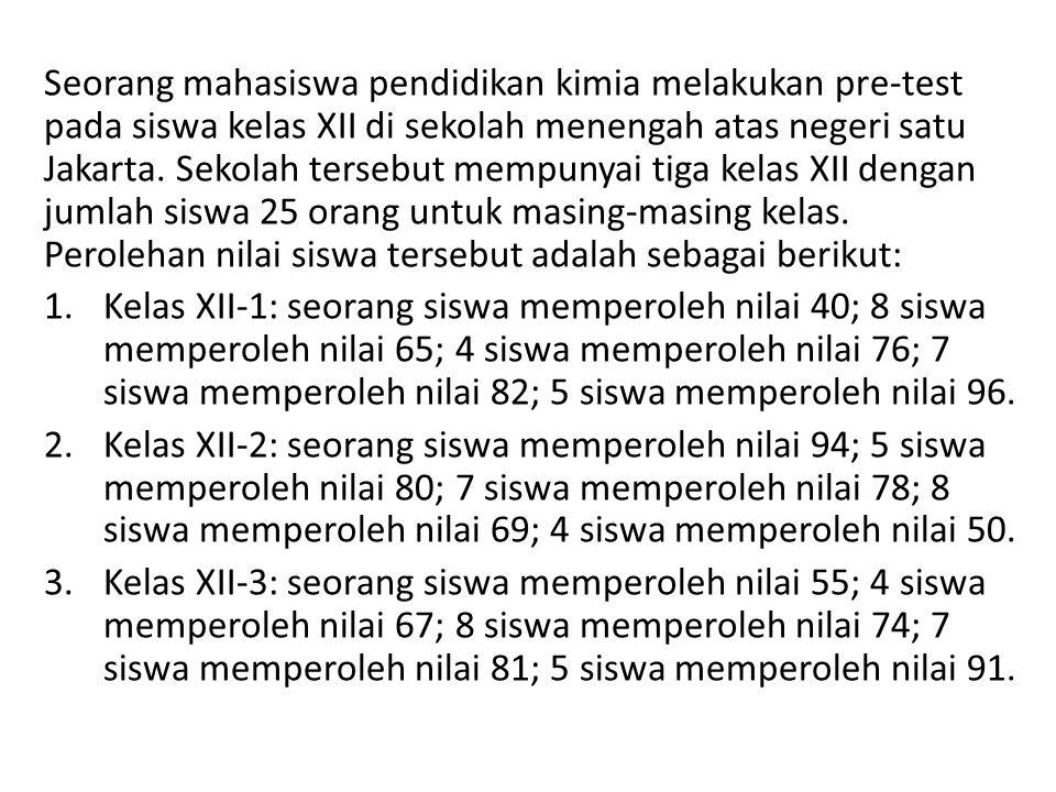 Seorang mahasiswa pendidikan kimia melakukan pre-test pada siswa kelas XII di sekolah menengah atas negeri satu Jakarta. Sekolah tersebut mempunyai tiga kelas XII dengan jumlah siswa 25 orang untuk masing-masing kelas. Perolehan nilai siswa tersebut adalah sebagai berikut: