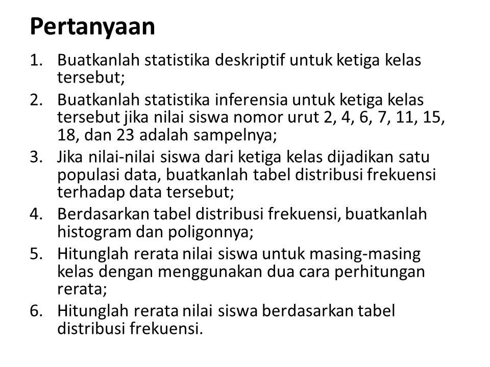 Pertanyaan Buatkanlah statistika deskriptif untuk ketiga kelas tersebut;