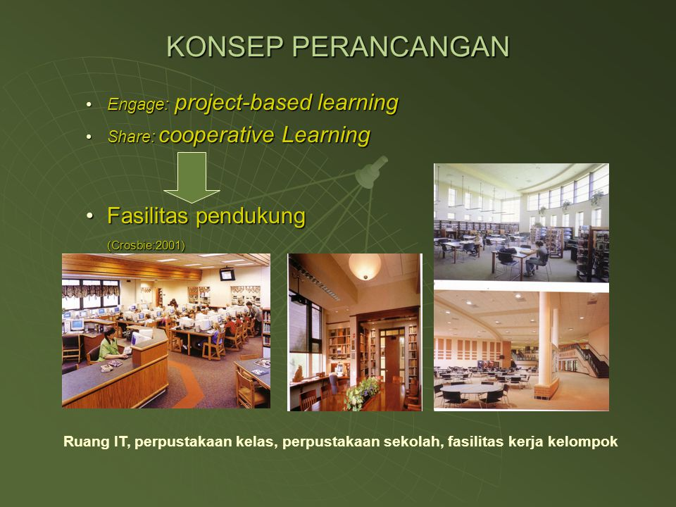 KONSEP PERANCANGAN Fasilitas pendukung Engage: project-based learning