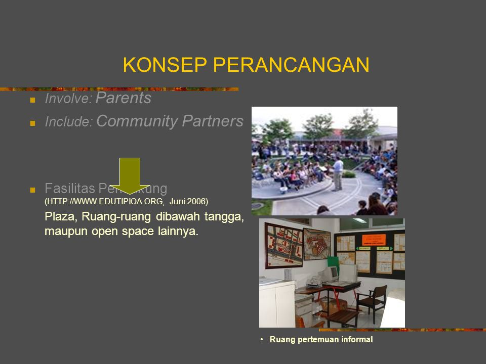 KONSEP PERANCANGAN Involve: Parents Include: Community Partners