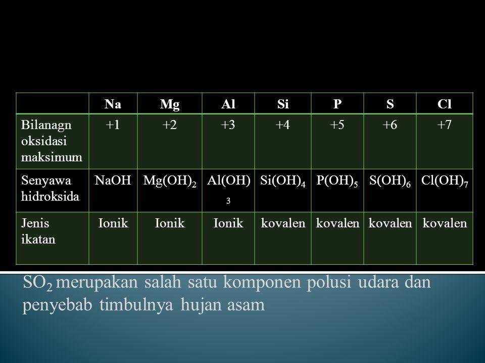 SO2 merupakan salah satu komponen polusi udara dan penyebab timbulnya hujan asam