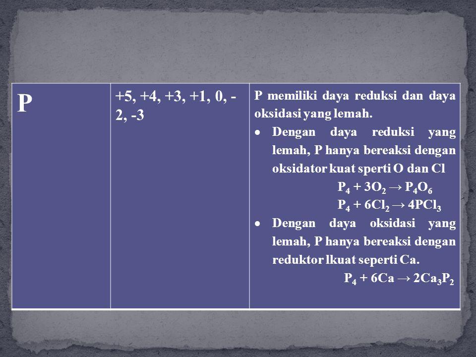 P +5, +4, +3, +1, 0, -2, -3. P memiliki daya reduksi dan daya oksidasi yang lemah.