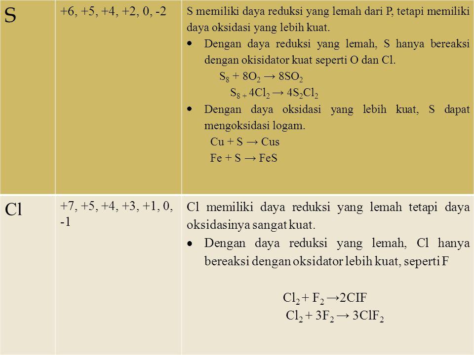 S +6, +5, +4, +2, 0, -2. S memiliki daya reduksi yang lemah dari P, tetapi memiliki daya oksidasi yang lebih kuat.