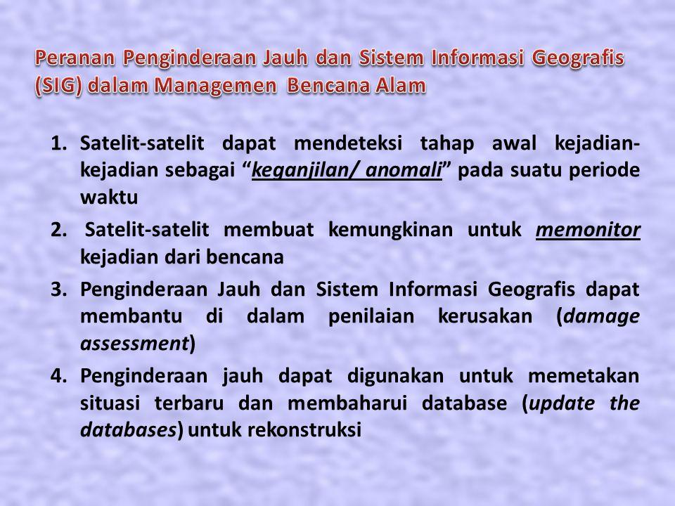 Peranan Penginderaan Jauh dan Sistem Informasi Geografis (SIG) dalam Managemen Bencana Alam