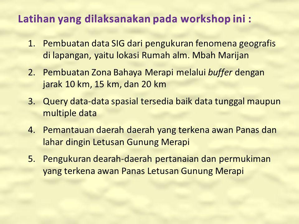 Latihan yang dilaksanakan pada workshop ini :