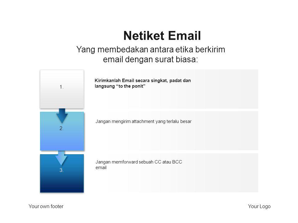 Yang membedakan antara etika berkirim email dengan surat biasa:
