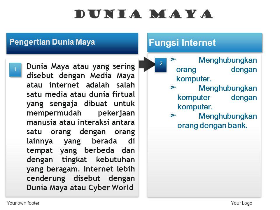 Dunia Maya Fungsi Internet Pengertian Dunia Maya