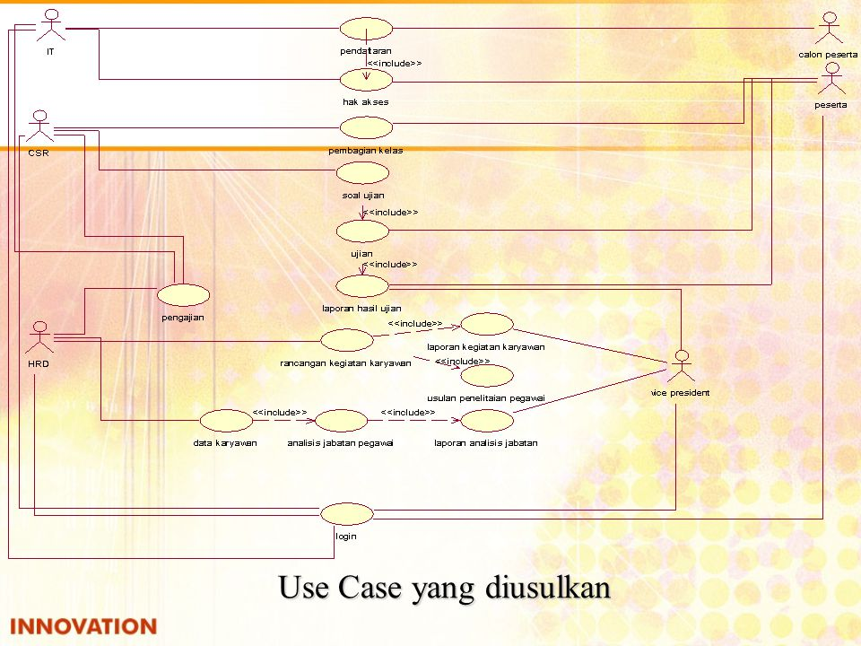 Use Case yang diusulkan