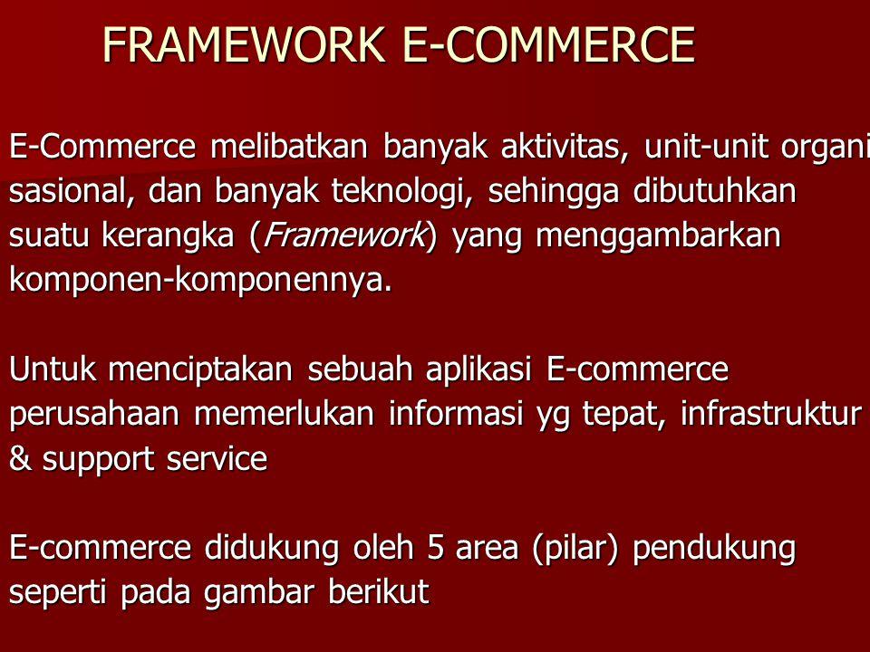 FRAMEWORK E-COMMERCE E-Commerce melibatkan banyak aktivitas, unit-unit organi. sasional, dan banyak teknologi, sehingga dibutuhkan.