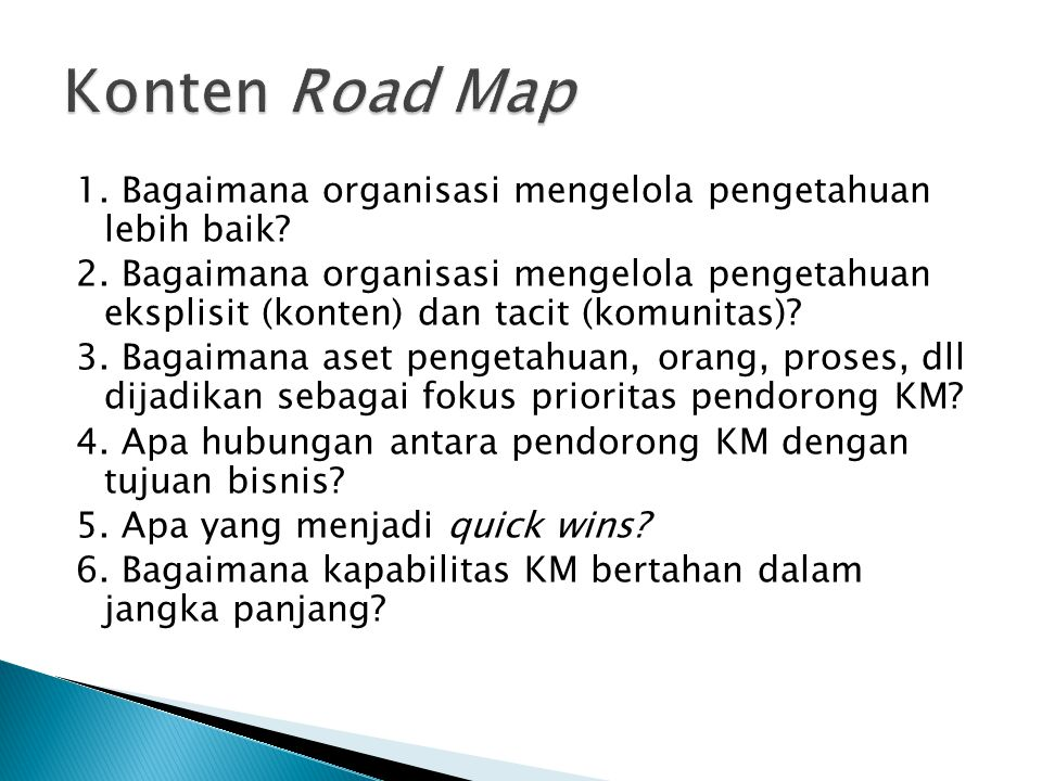 Konten Road Map