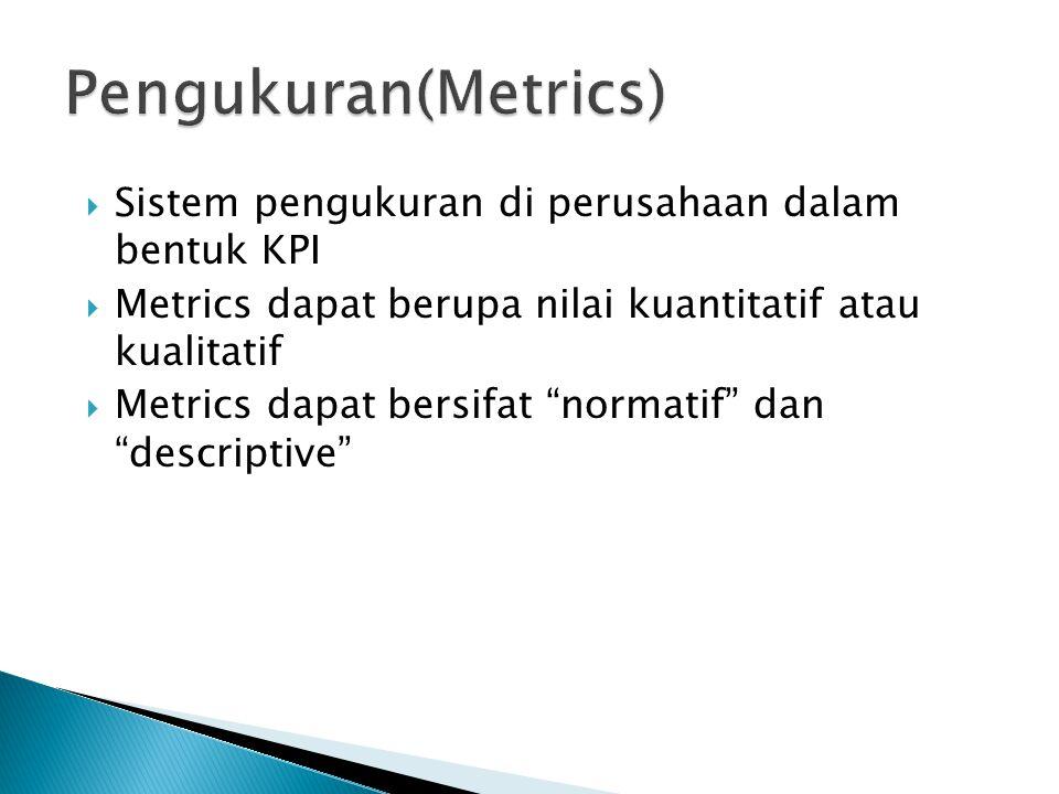 Pengukuran(Metrics) Sistem pengukuran di perusahaan dalam bentuk KPI