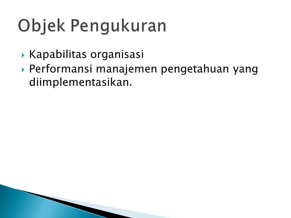Objek Pengukuran Kapabilitas organisasi