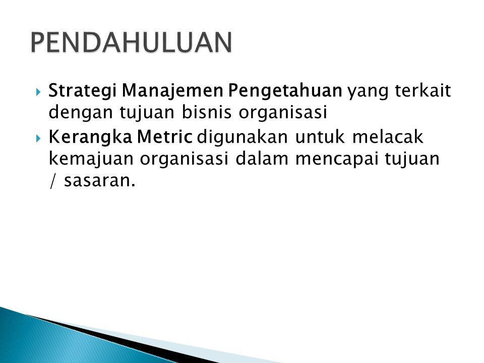 PENDAHULUAN Strategi Manajemen Pengetahuan yang terkait dengan tujuan bisnis organisasi.
