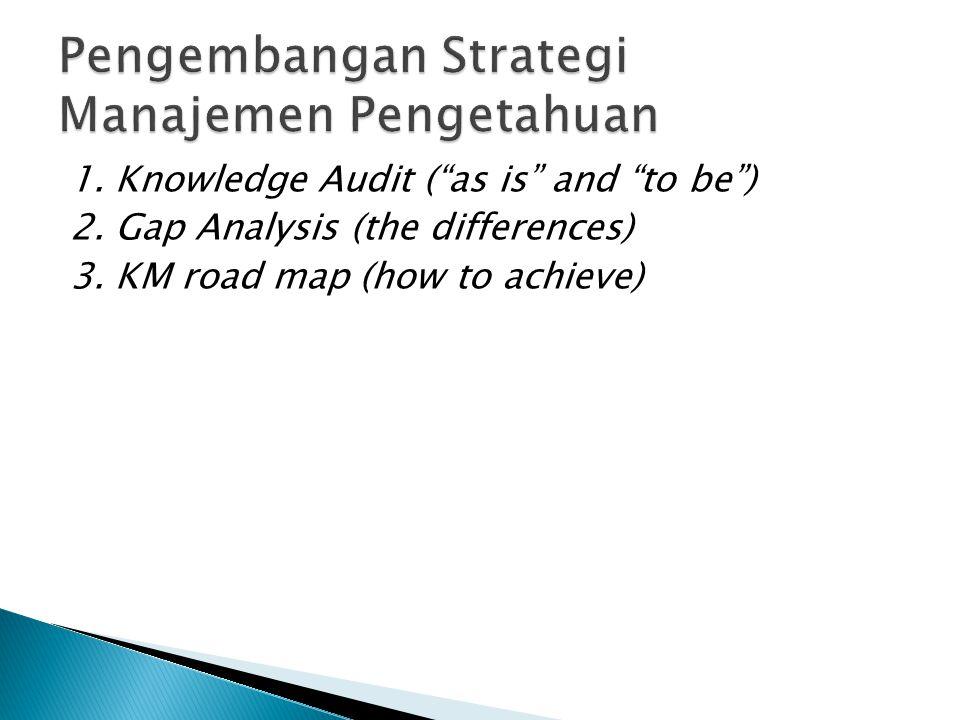 Pengembangan Strategi Manajemen Pengetahuan