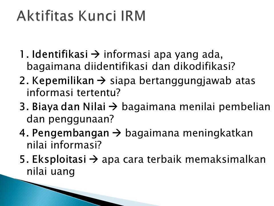 Aktifitas Kunci IRM