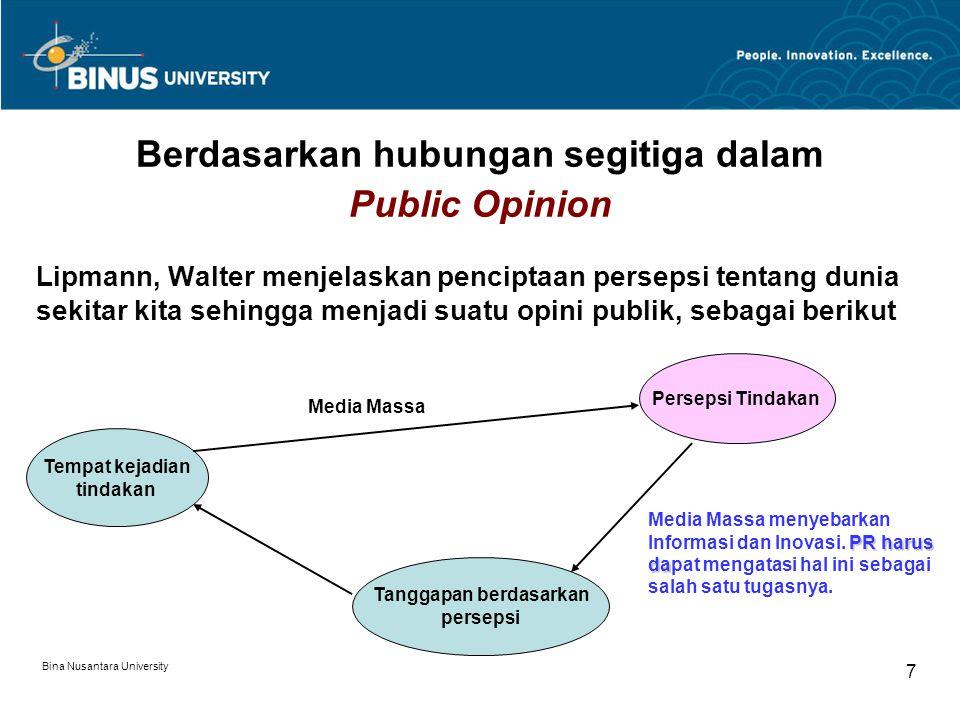 Berdasarkan hubungan segitiga dalam Public Opinion