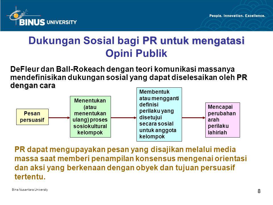 Dukungan Sosial bagi PR untuk mengatasi Opini Publik