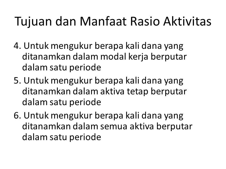 Tujuan dan Manfaat Rasio Aktivitas