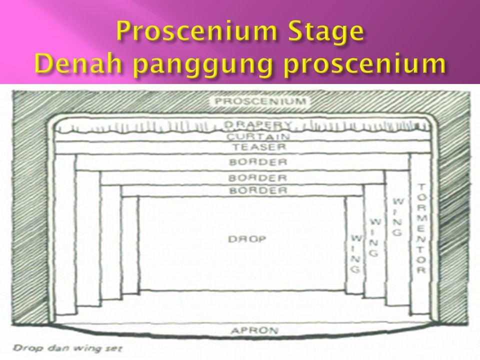 Proscenium Stage Denah panggung proscenium