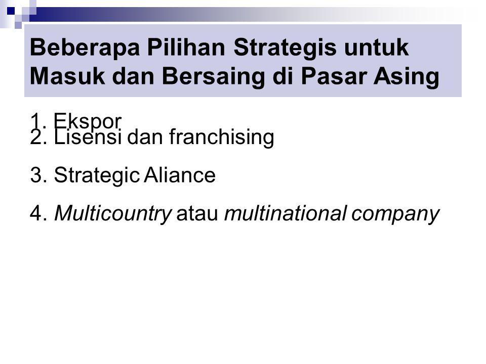 Beberapa Pilihan Strategis untuk Masuk dan Bersaing di Pasar Asing