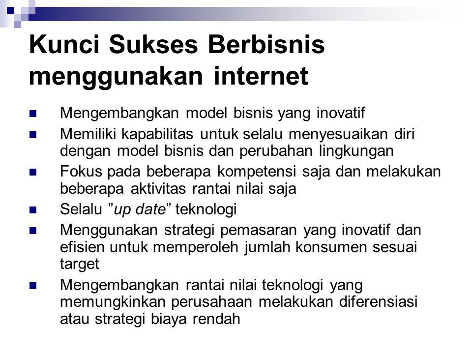 Kunci Sukses Berbisnis menggunakan internet
