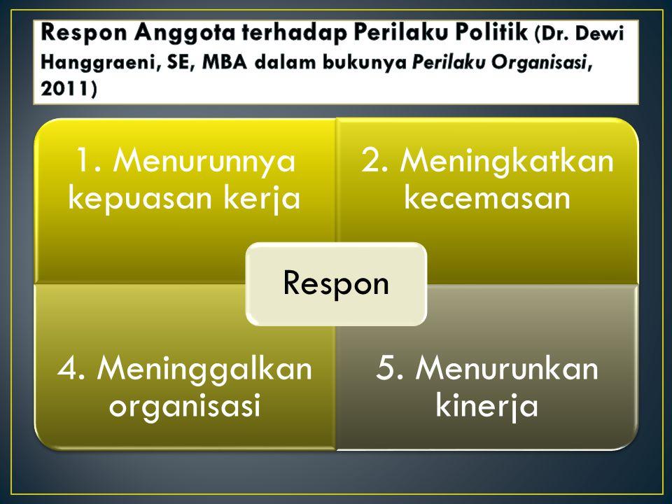 Respon Anggota terhadap Perilaku Politik (Dr