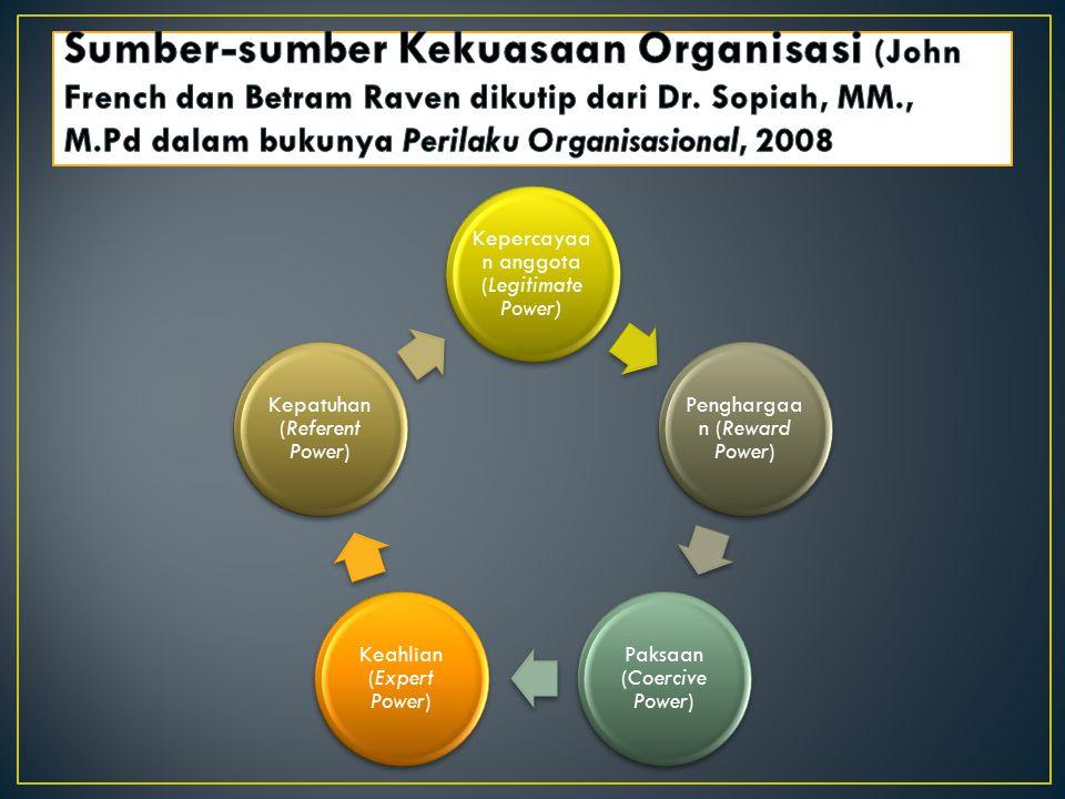 Sumber-sumber Kekuasaan Organisasi (John French dan Betram Raven dikutip dari Dr. Sopiah, MM., M.Pd dalam bukunya Perilaku Organisasional, 2008