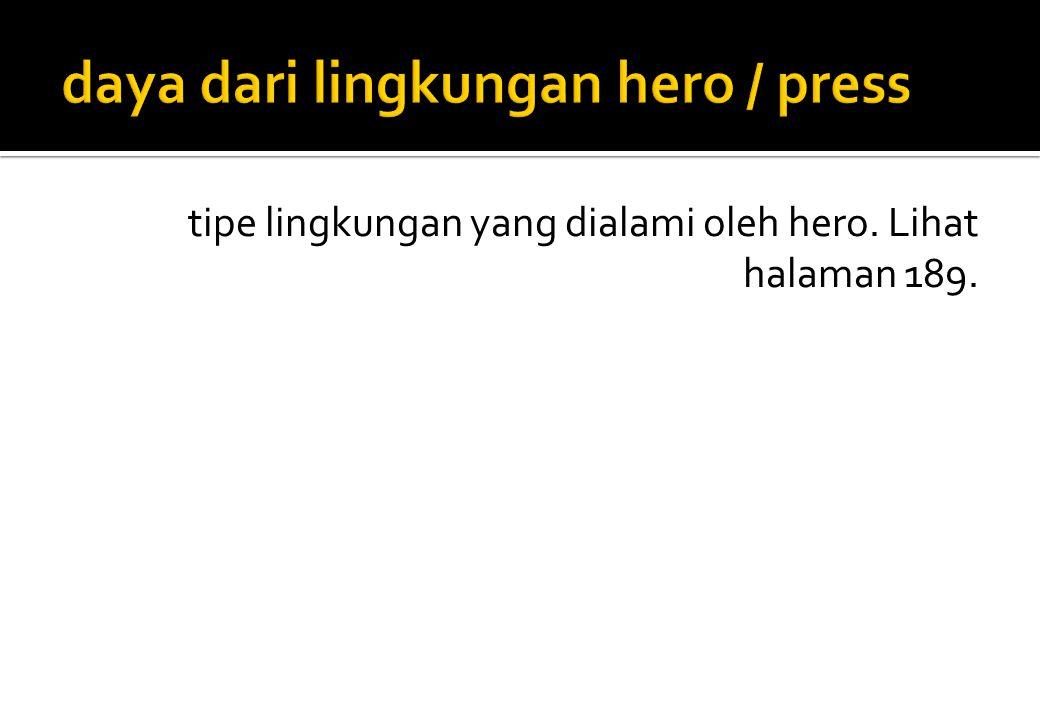 daya dari lingkungan hero / press