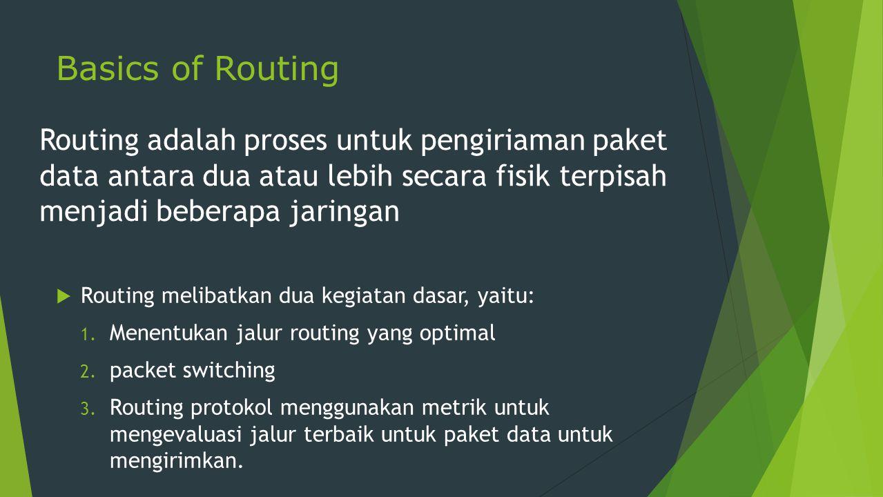 Basics of Routing Routing adalah proses untuk pengiriaman paket data antara dua atau lebih secara fisik terpisah menjadi beberapa jaringan.