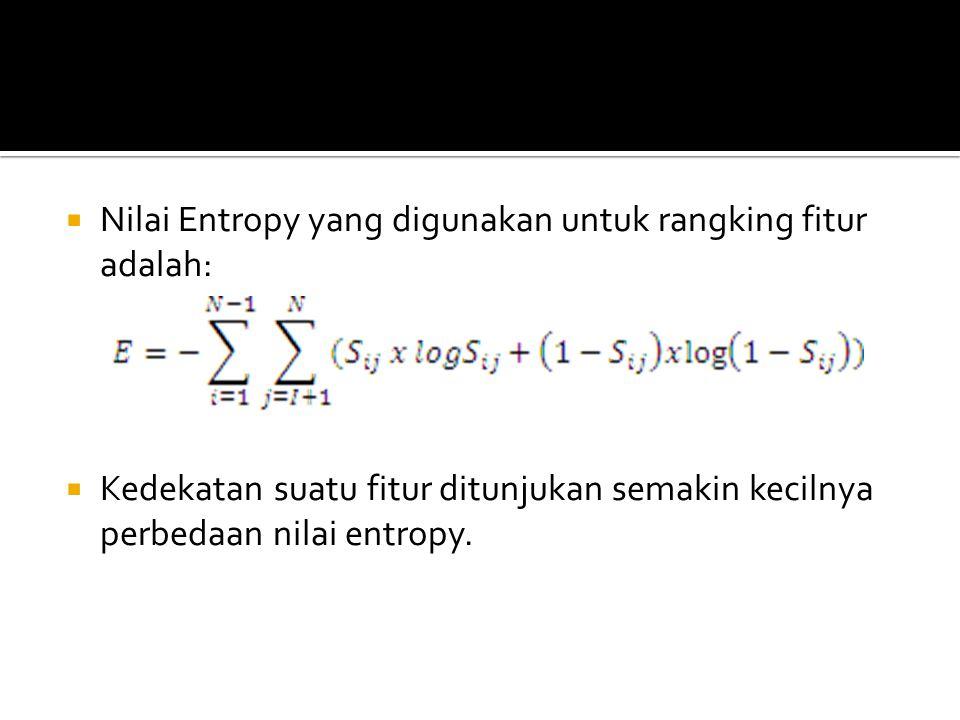 Nilai Entropy yang digunakan untuk rangking fitur adalah: