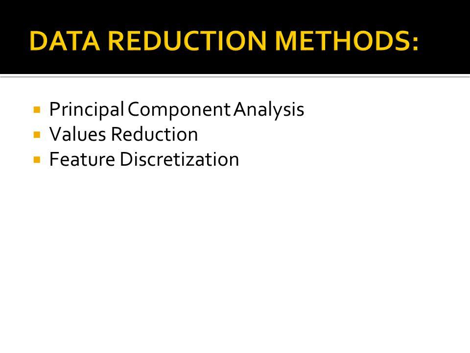 DATA REDUCTION METHODS: