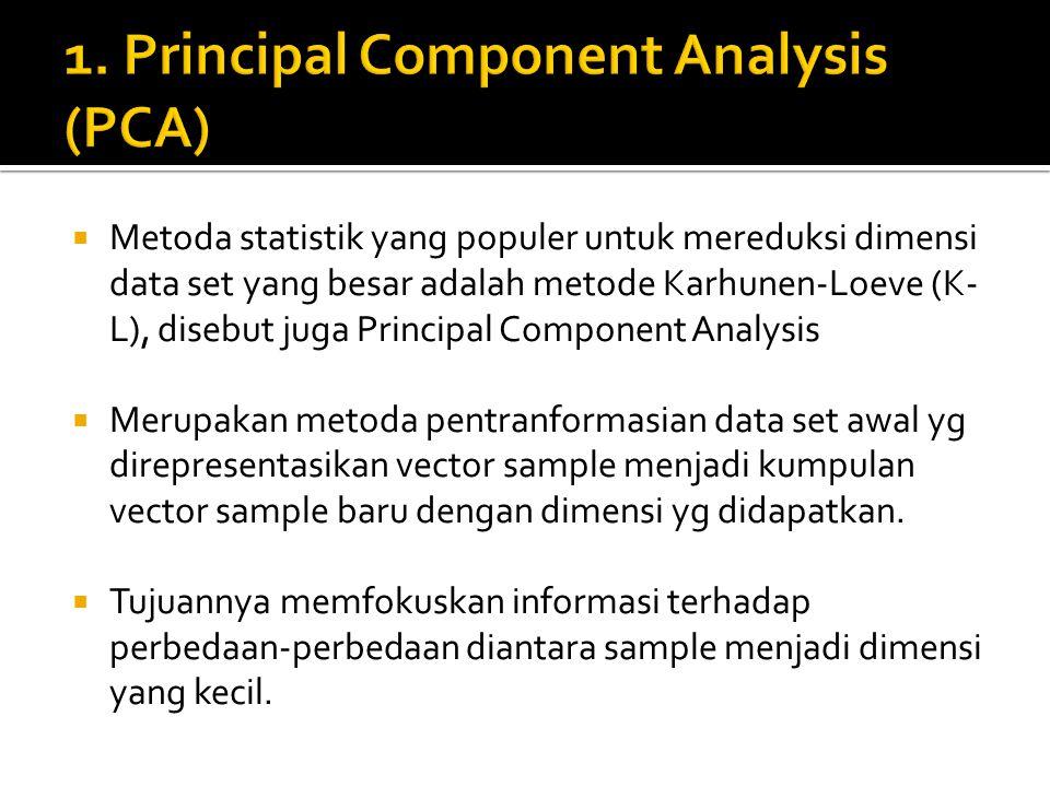 1. Principal Component Analysis (PCA)