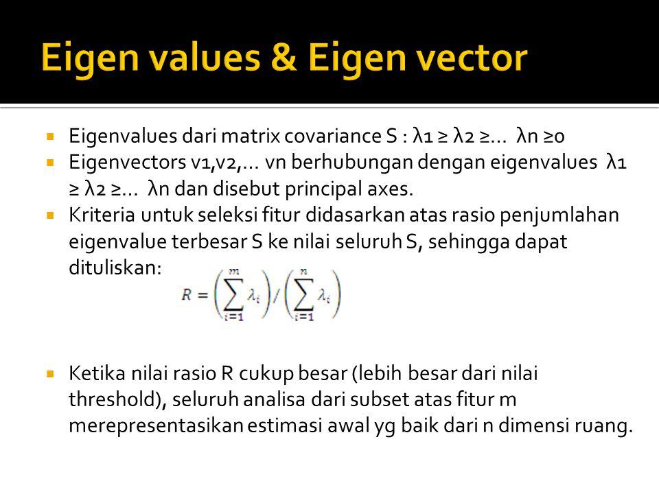 Eigen values & Eigen vector
