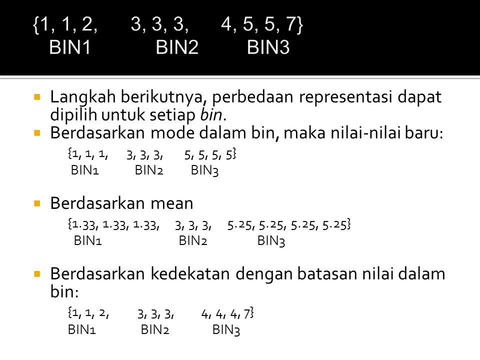 {1, 1, 2, 3, 3, 3, 4, 5, 5, 7} BIN1 BIN2 BIN3 Langkah berikutnya, perbedaan representasi dapat dipilih untuk setiap bin.