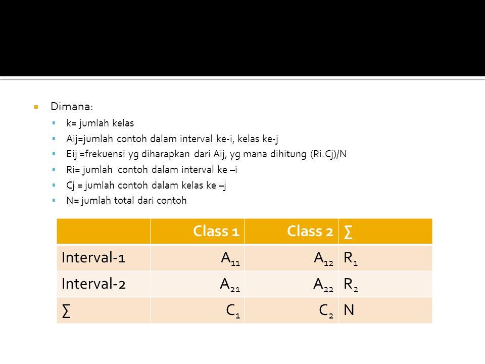 Class 1 Class 2 ∑ Interval-1 A11 A12 R1 Interval-2 A21 A22 R2 C1 C2 N