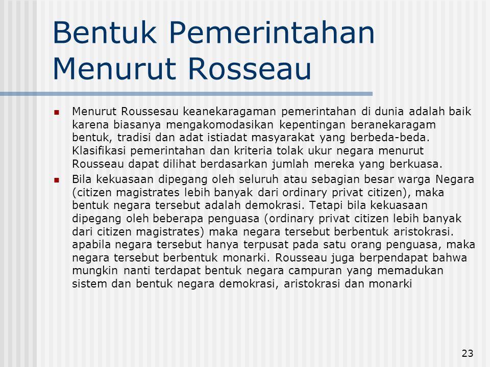 Bentuk Pemerintahan Menurut Rosseau
