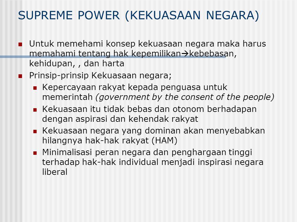 SUPREME POWER (KEKUASAAN NEGARA)