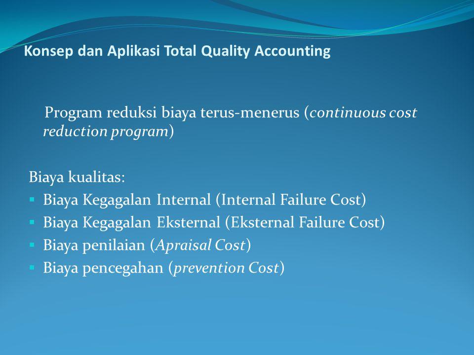 Konsep dan Aplikasi Total Quality Accounting