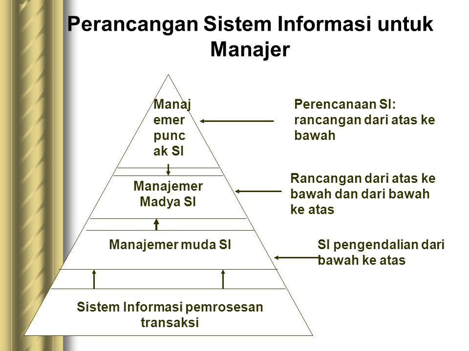 Perancangan Sistem Informasi untuk Manajer