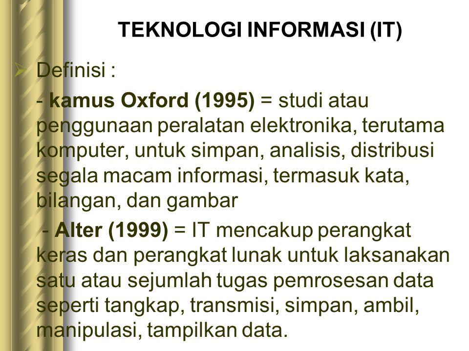 TEKNOLOGI INFORMASI (IT)